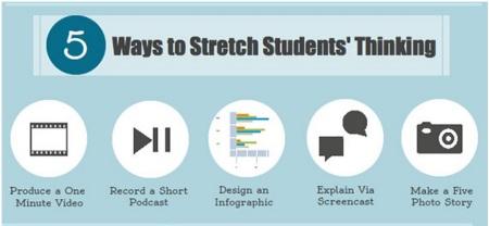5 herramientas TIC para impulsar al estudiante a pensar